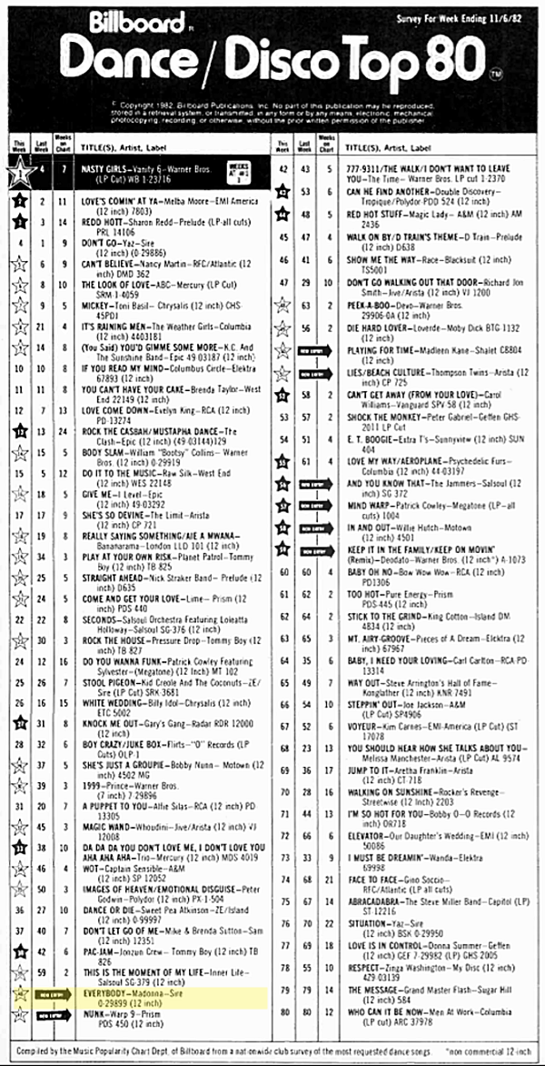 billboard-dance-chart-nov-6-1982