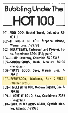billboard-01-22-1983-everybody-bubbling-under