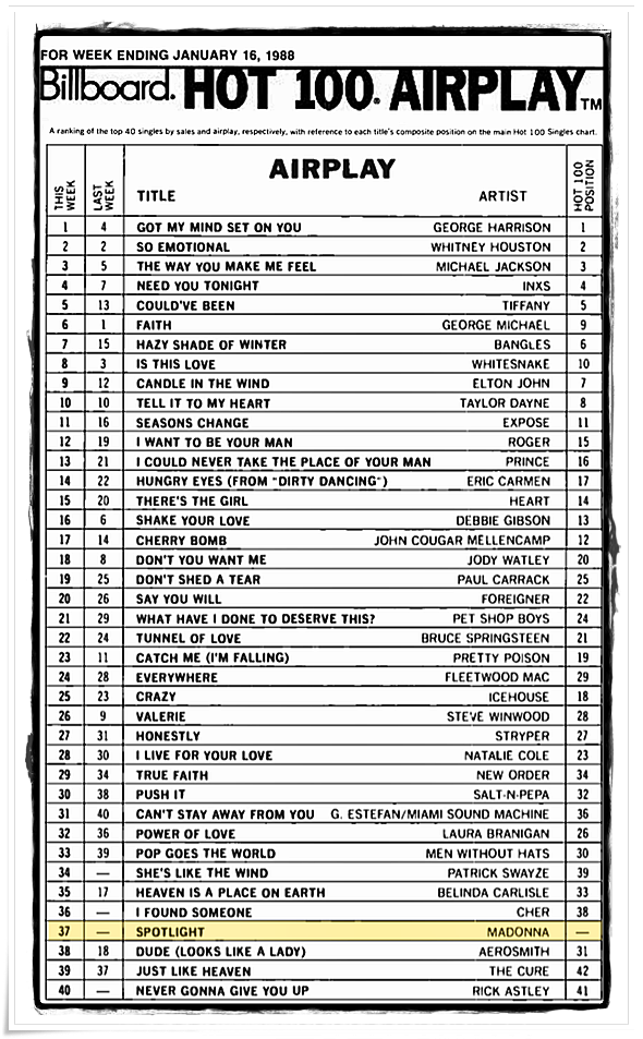 Billboard hot 100 charts 2018 edgrafik for 1988 music charts