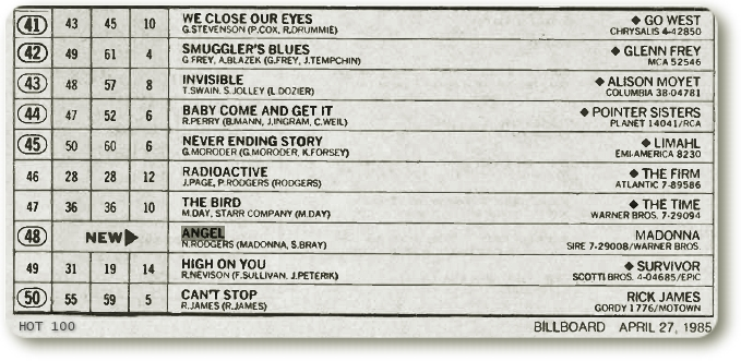 April 27, 1985